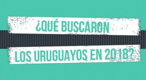 Qué buscaron los Uruguayos en Google en 2018