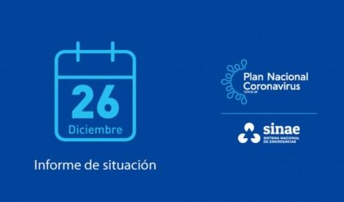 Uruguay tiene 5.224 casos activos de COVID-19